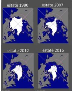 Fig. 4 Estensione dei ghiacci artici in estate, dal 1980 ad oggi (nella figura non vengono distinti i ghiacci continentali da quelli marini).